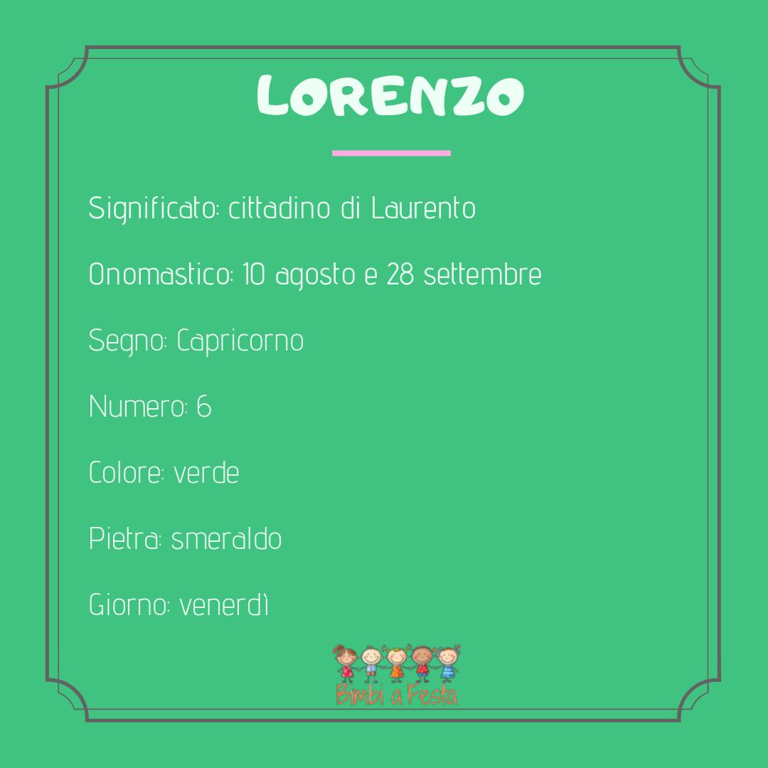 Il nome Lorenzo: caratteristiche